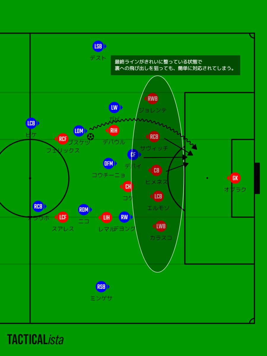 f:id:cule_tactical:20211004155937p:plain