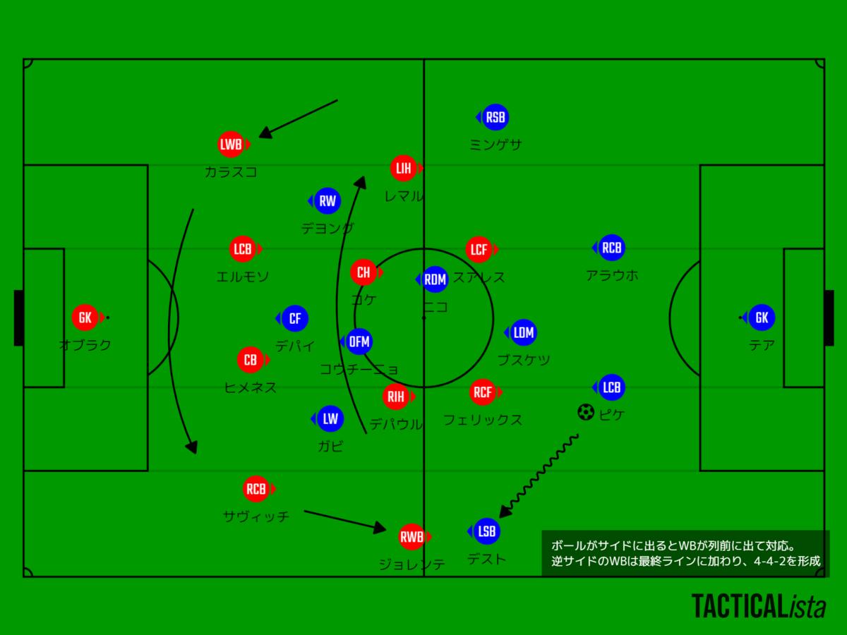 f:id:cule_tactical:20211004190332p:plain