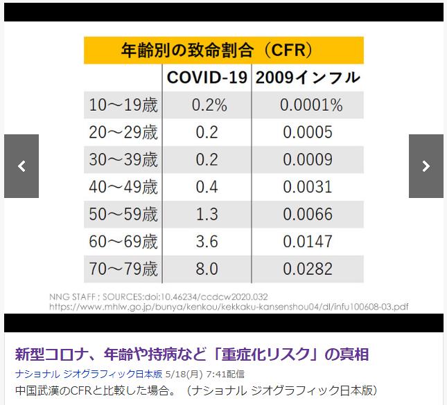 f:id:culorm-kaicho:20200518090929p:plain