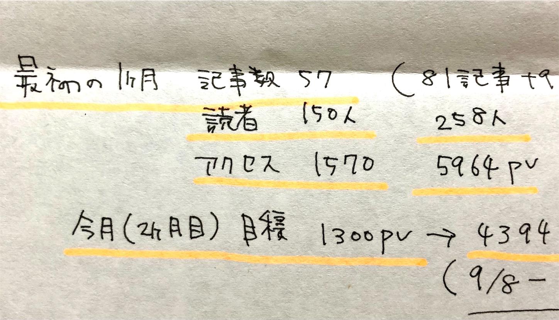 f:id:cumata-tan:20201011181516j:plain