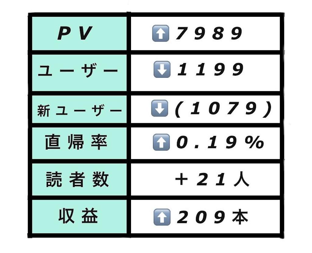f:id:cumata-tan:20210211131810j:plain