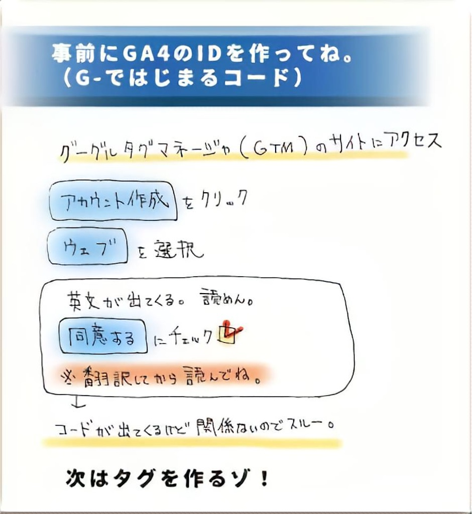 f:id:cumata-tan:20210213192823j:plain