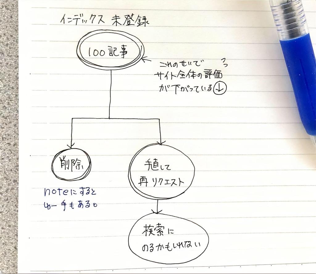 f:id:cumata-tan:20210222190557j:plain
