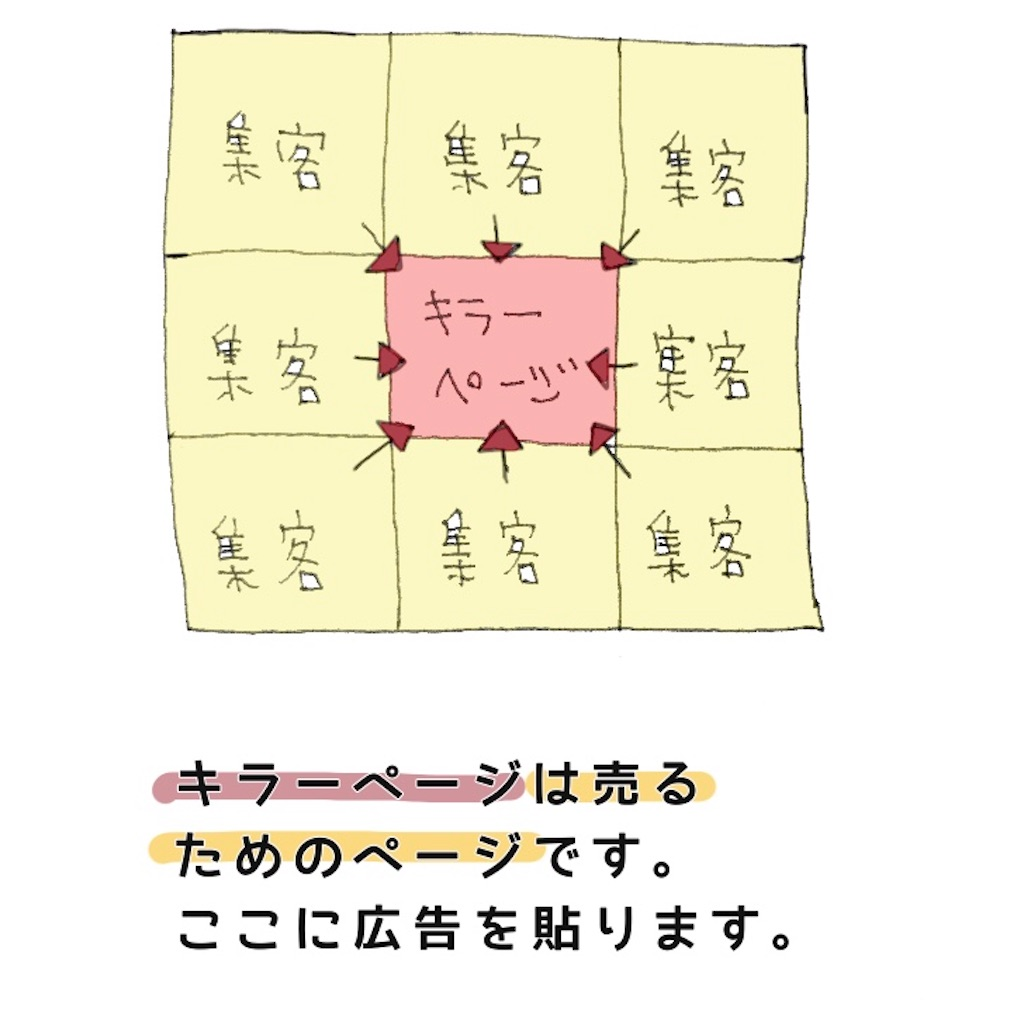 f:id:cumata-tan:20210408165415j:image