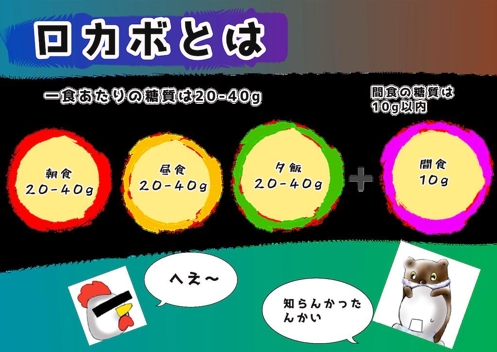 f:id:cumata-tan:20210414161911p:plain
