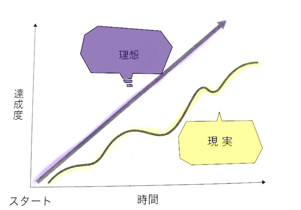 f:id:cumata-tan:20210521180603j:plain