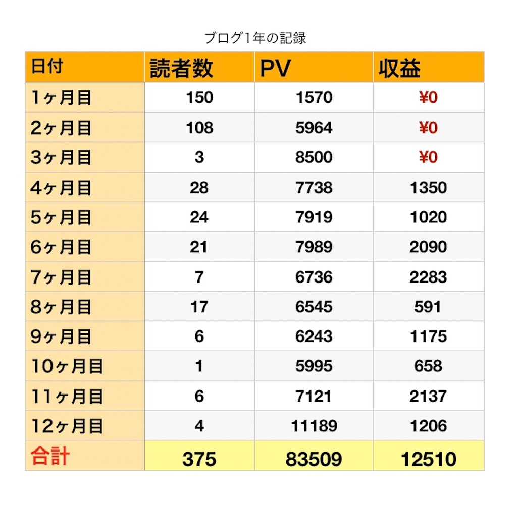 f:id:cumata-tan:20210811065506j:plain