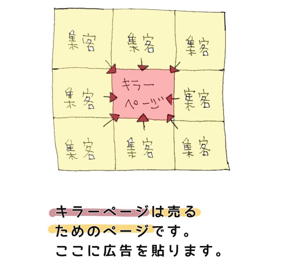 f:id:cumata-tan:20210902201315j:plain