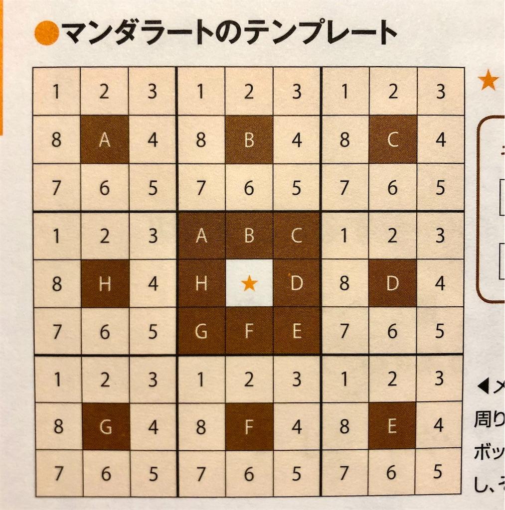 f:id:cumata-tan:20210902201527j:plain