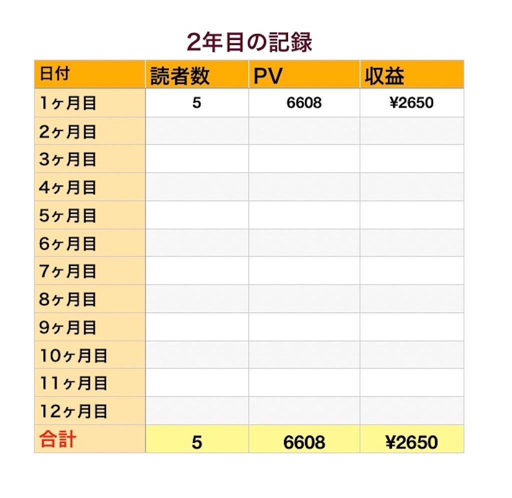 f:id:cumata-tan:20210910184802j:plain