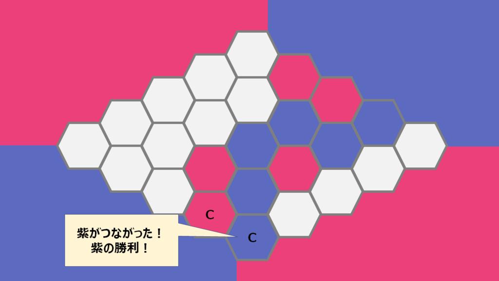 f:id:curekoshimizu:20161222100349p:plain