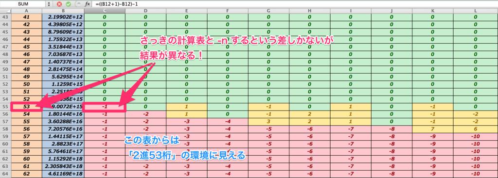 f:id:curekoshimizu:20170122142859p:plain