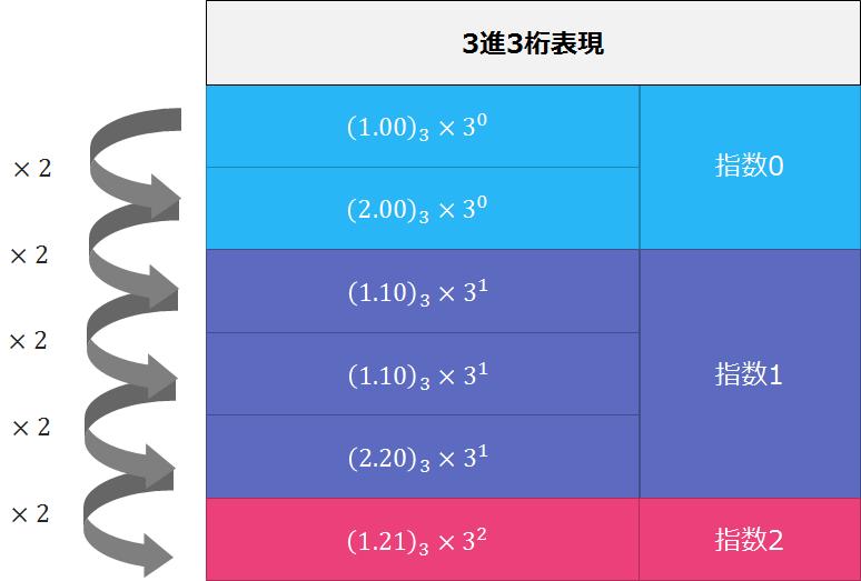 f:id:curekoshimizu:20170129201119p:plain