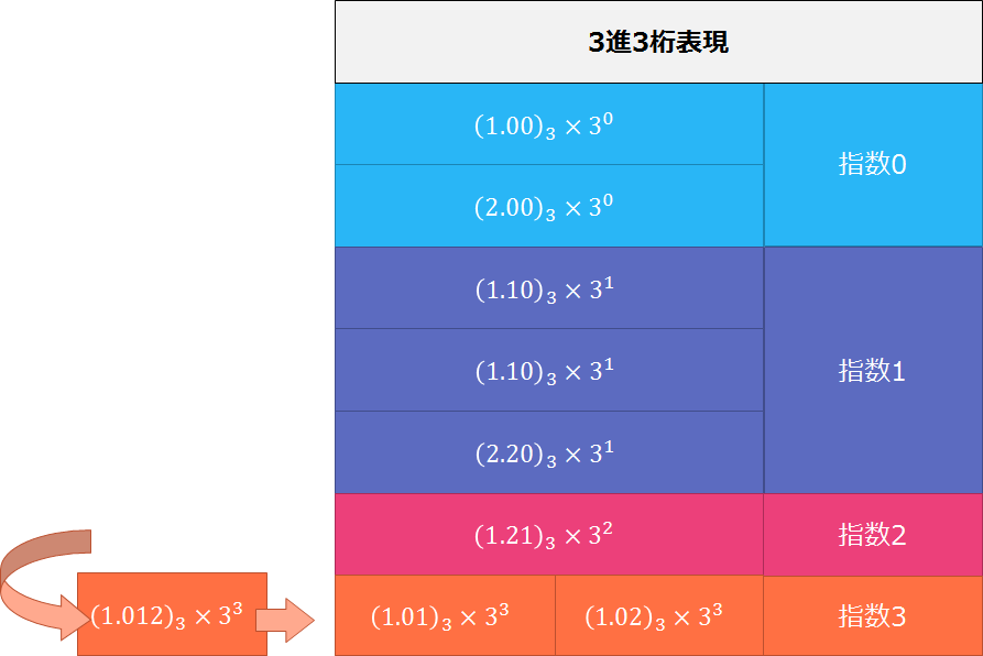 f:id:curekoshimizu:20170130000236p:plain