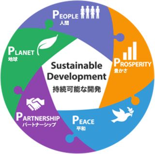 https://sutekida-japan.com/sdgs-meaning-beginner-sustainable/