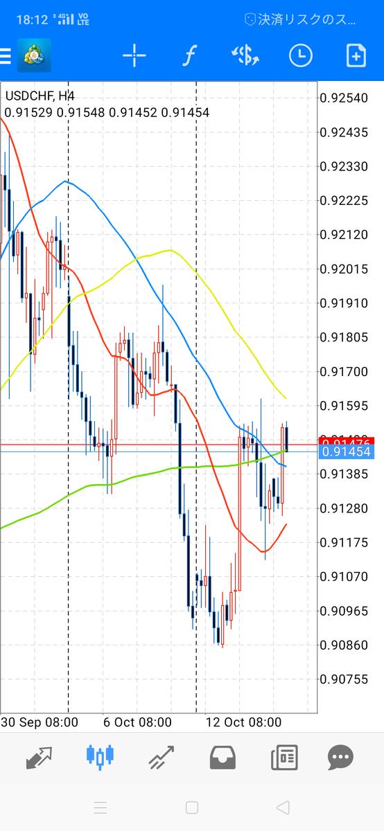 f:id:currencyswap:20201016122546p:plain