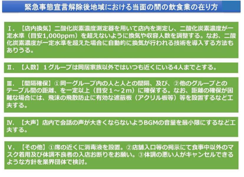 f:id:curry_sakai:20210508182004p:plain