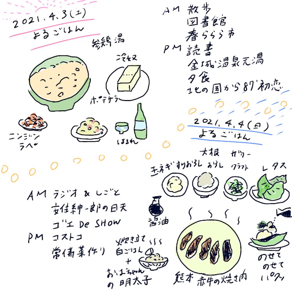 f:id:currynbooks:20210404212515p:image