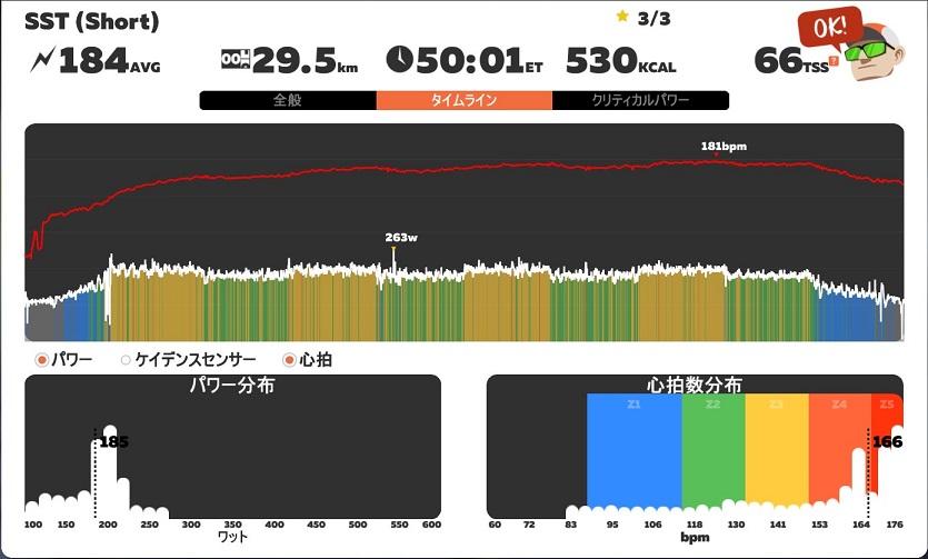 f:id:currysenpaisukisuki:20200213190104j:plain