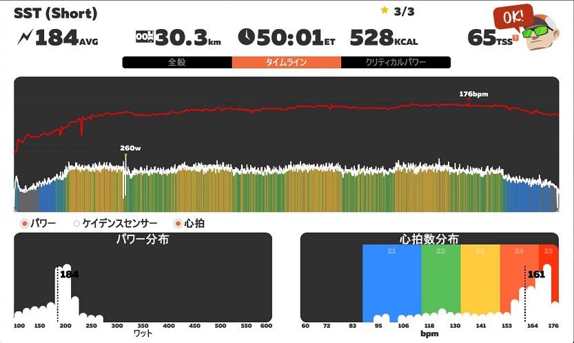 f:id:currysenpaisukisuki:20200227230136j:plain