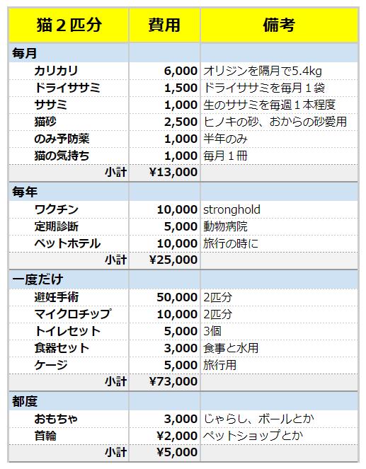 f:id:customs44:20190526162909p:plain