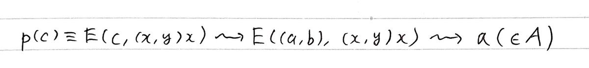 f:id:cut_elimination:20210617151936j:plain
