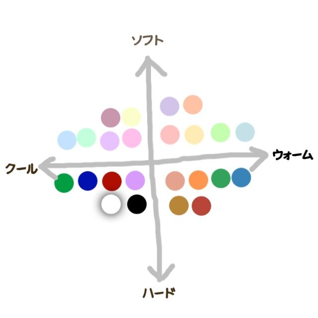 f:id:cute74-oxo22:20181124012425j:plain