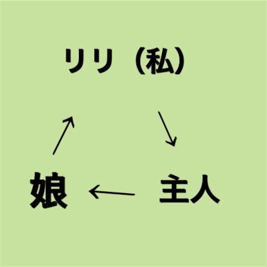 f:id:cutekitten03:20161205062309j:image