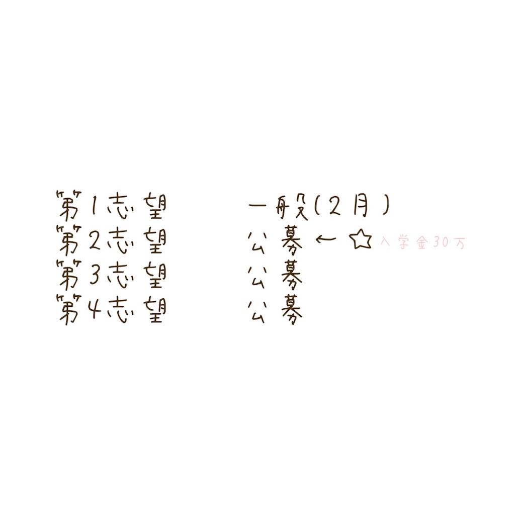 f:id:cutie_panda_a:20170101024338j:image