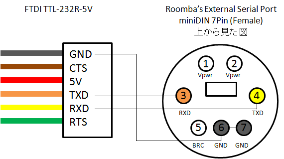 f:id:cvl-robot:20170828170508p:plain