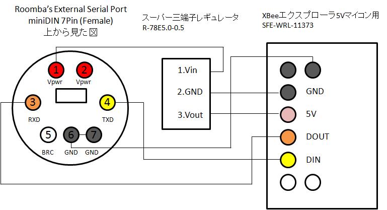 f:id:cvl-robot:20170830172555p:plain