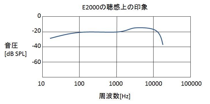f:id:cvl-robot:20180130205106p:plain