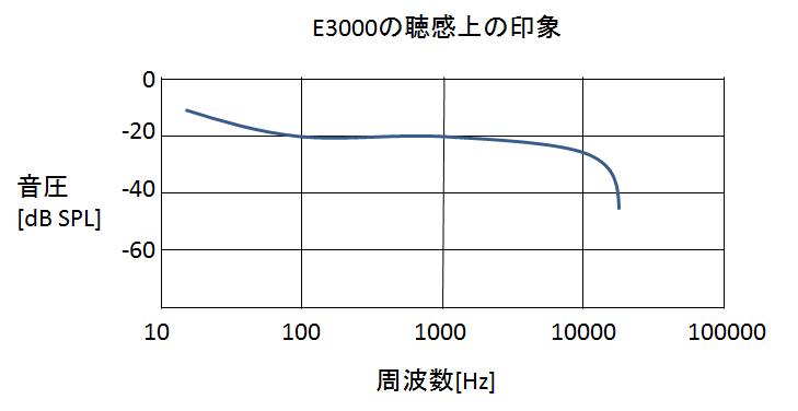 f:id:cvl-robot:20180130205118p:plain