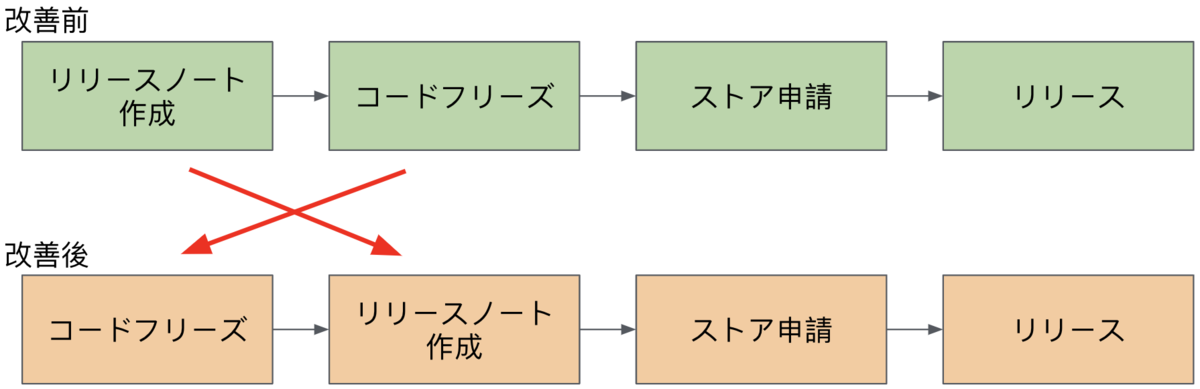 f:id:cw-jerome:20201110010634p:image:w600