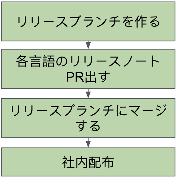 f:id:cw-jerome:20201110011319p:image:w200
