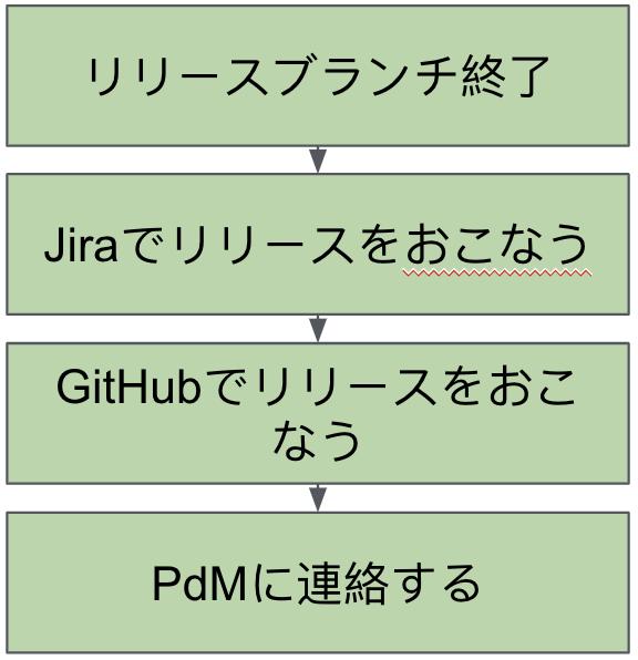 f:id:cw-jerome:20201110012732p:image:w200
