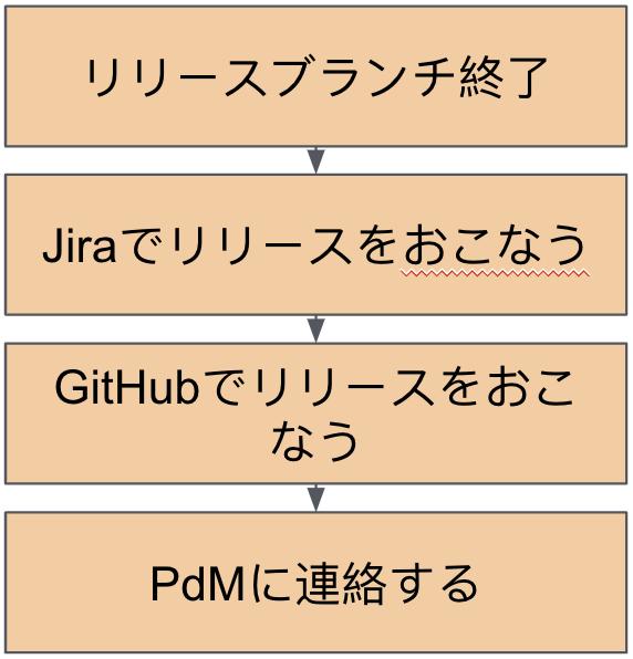f:id:cw-jerome:20201110012801p:image:w200