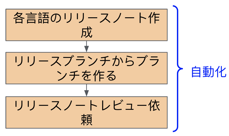 f:id:cw-jerome:20201110123518p:image:w300