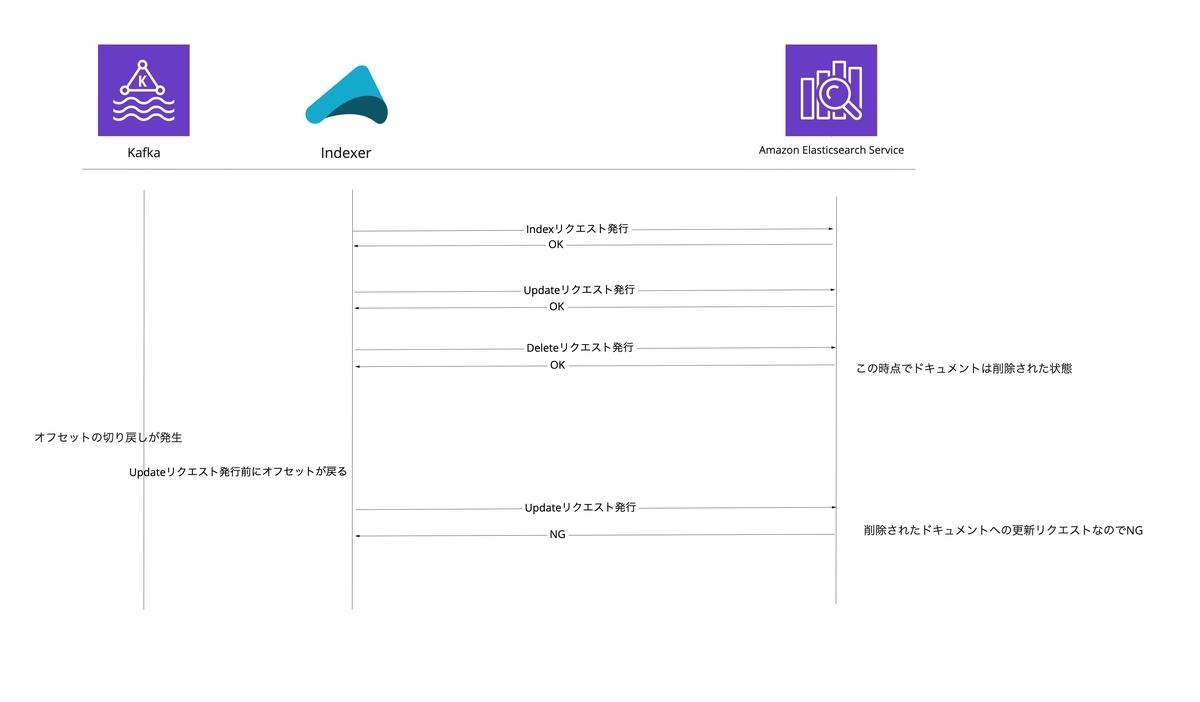 f:id:cw-kajiwara:20200731190653j:plain