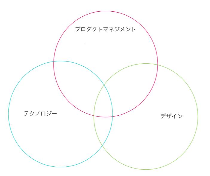 f:id:cw-kasuga:20201225120433p:plain