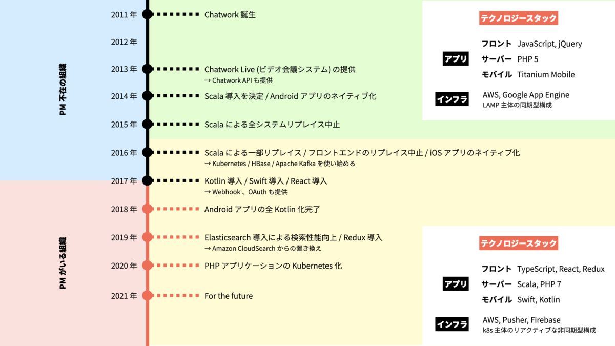 f:id:cw-miyashita:20201129204458p:plain