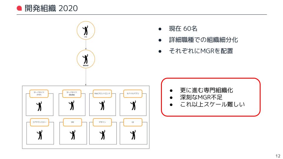 f:id:cw-recruit:20210315095908p:plain