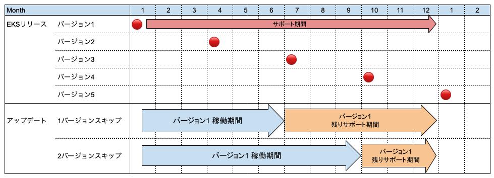 f:id:cw-shinya:20210713162634p:plain