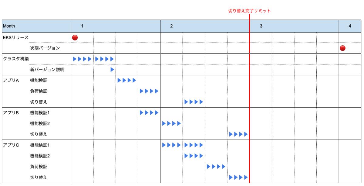 f:id:cw-shinya:20210714145422p:plain