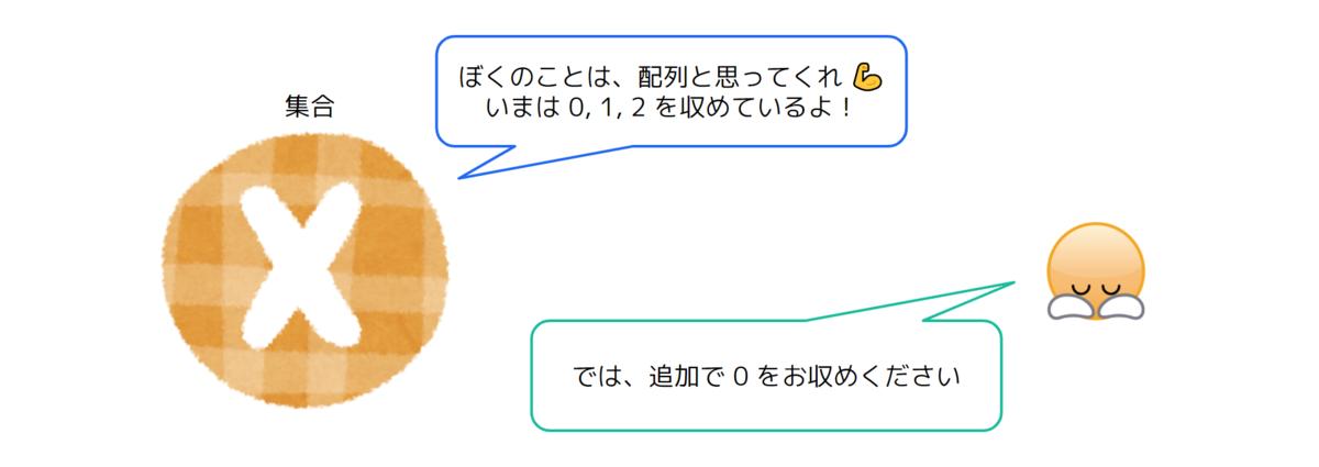 f:id:cw-takase:20201215000935p:plain