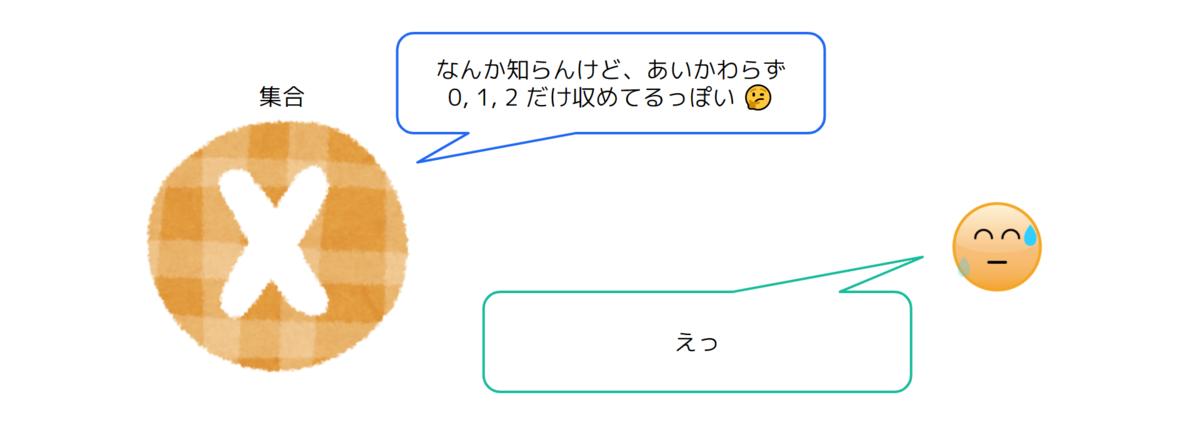 f:id:cw-takase:20201215000939p:plain