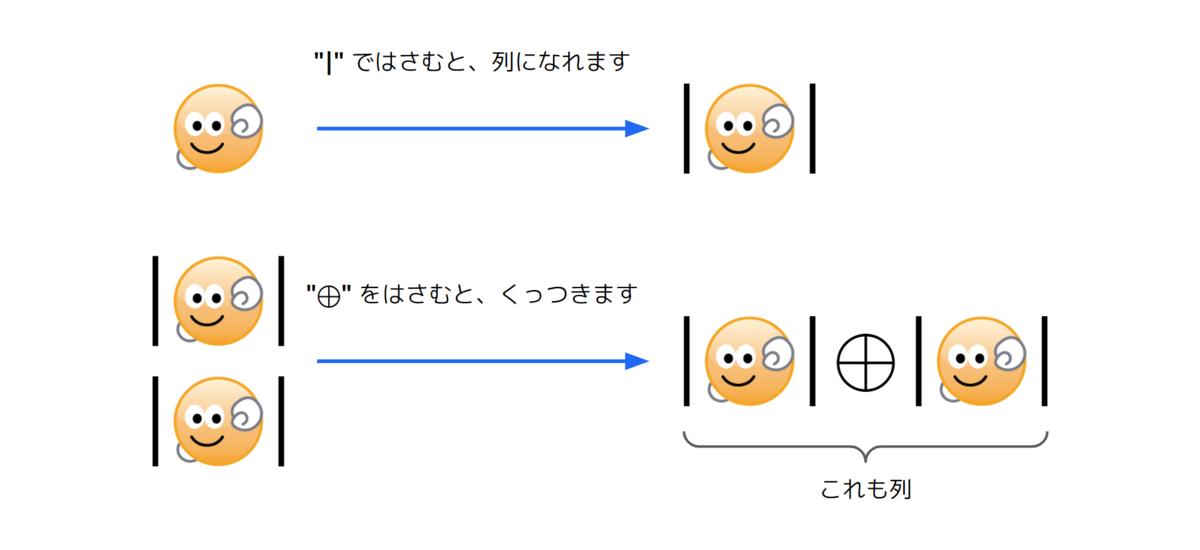 f:id:cw-takase:20201215000943p:plain