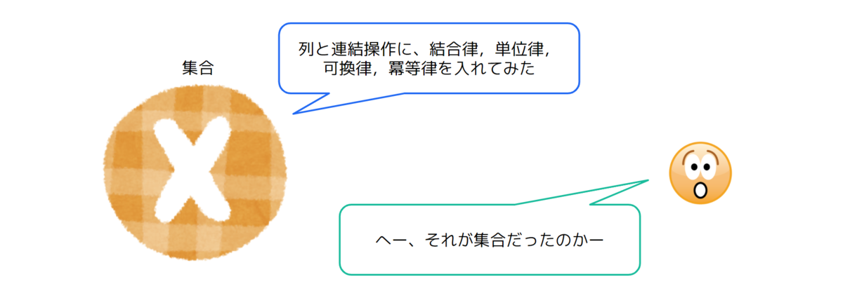 f:id:cw-takase:20201215135222p:plain