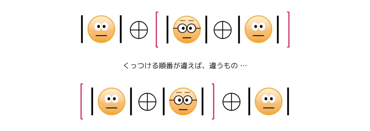 f:id:cw-takase:20201215172106p:plain