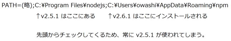 f:id:cw_owashi:20150303153531p:plain